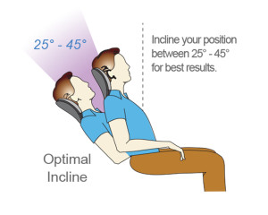 CerviPedic Neck Relief - Using it slightly reclined for maximum support and neck relief